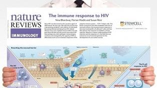 0977-03-08_The_Immune_Response_to_HIV.jpg